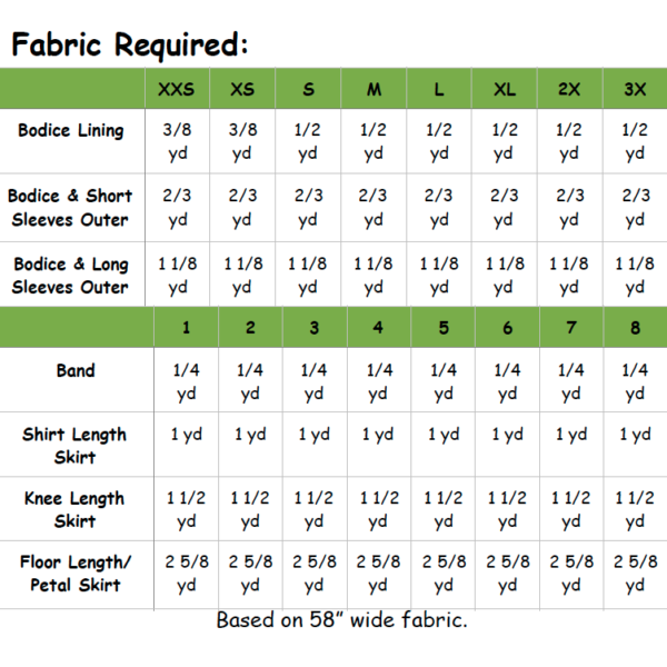 Shirtzie Top & Dress - Stitch Upon a Time - on Maternity Sewing