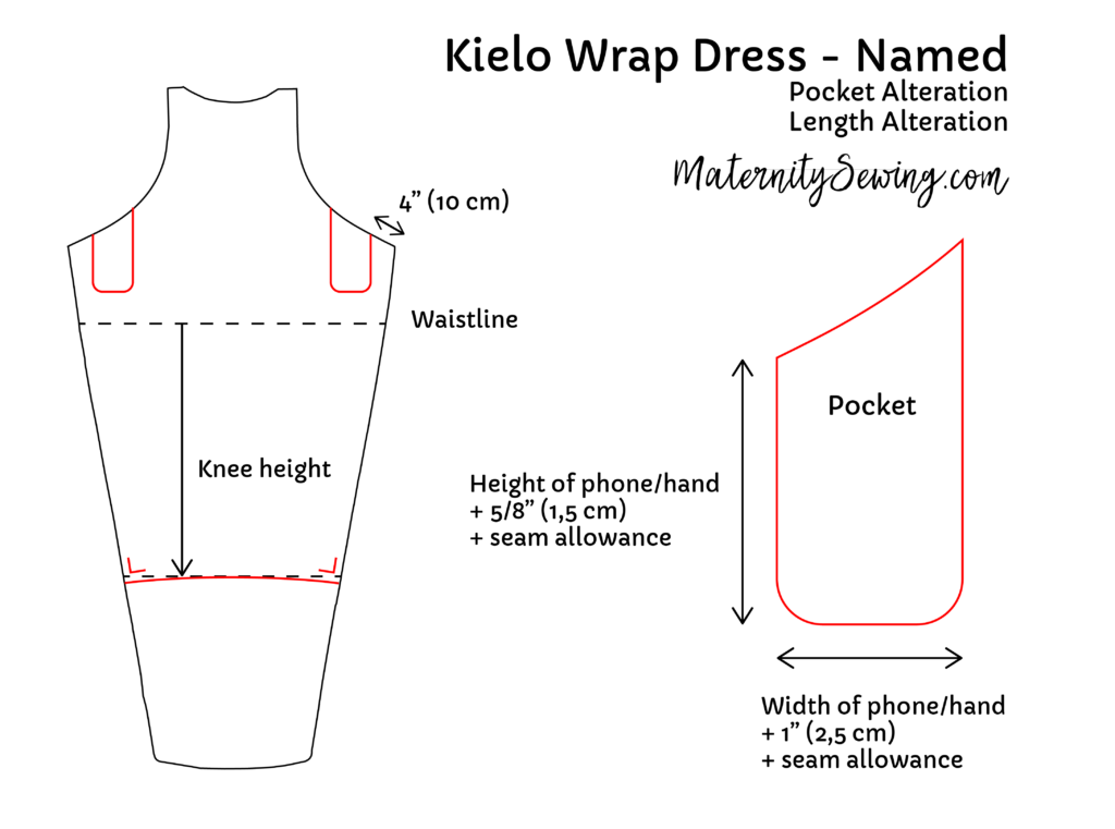 Kielo Wrap Dress by Named - Pocket Alteration - on MaternitySewing.com